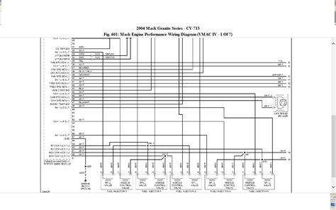 free download ebooks 1995 Mack Truck Wire Diagrams