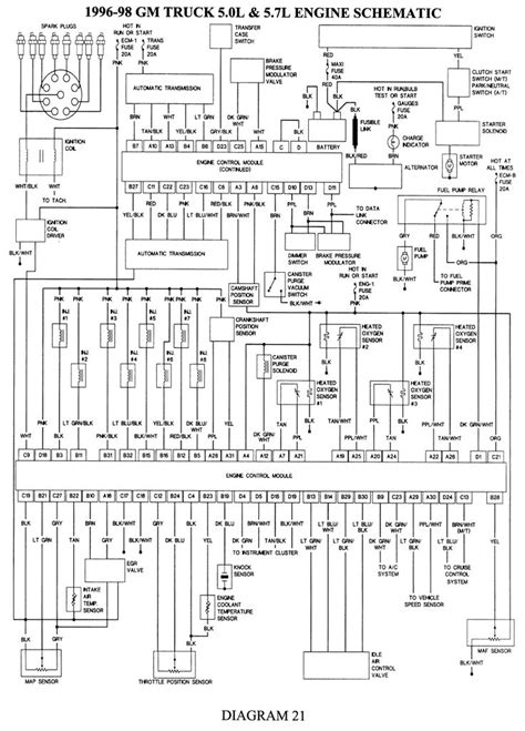 jeep cherokee alternator wiring diagram images jeep cherokee alternator wiring diagram 1996 chevrolet truck c1500 1 2 ton p u 2wd autozone