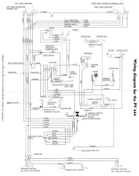 1996 volvo 850 wiring diagrams pdf 1996 image 1996 volvo 850 radio wiring diagram images on 1996 volvo 850 wiring diagrams pdf