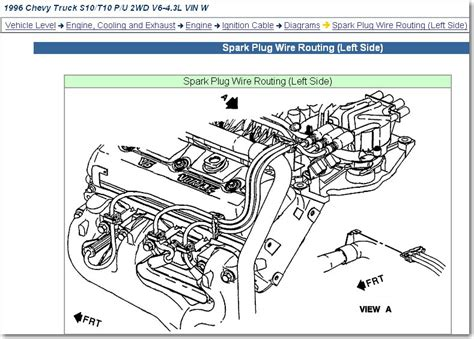 spark plug wire diagram chevy s10 images 94 corolla spark plug 1996 chevy s10 spark plug wire diagram v6