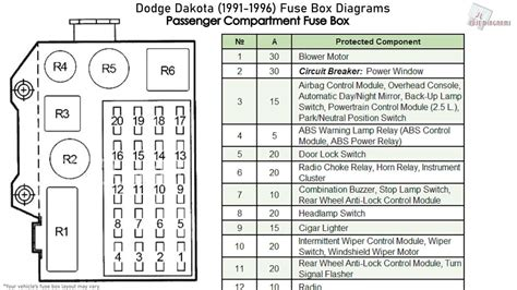 free download ebooks 1996 Dodge Dakota Fuse Box Layout