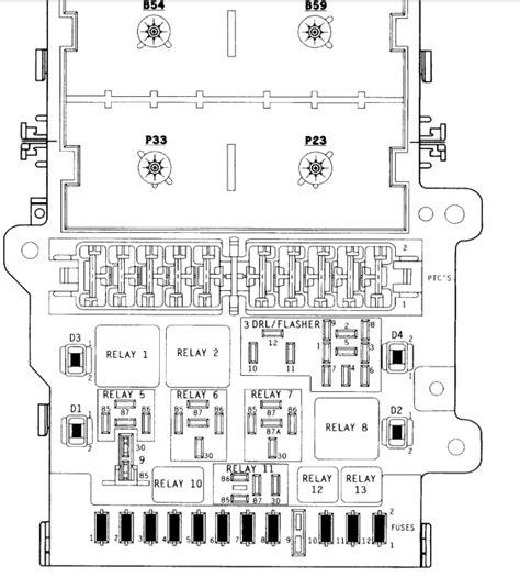 free download ebooks 1996 Dodge Fuse Box Diagram Problem