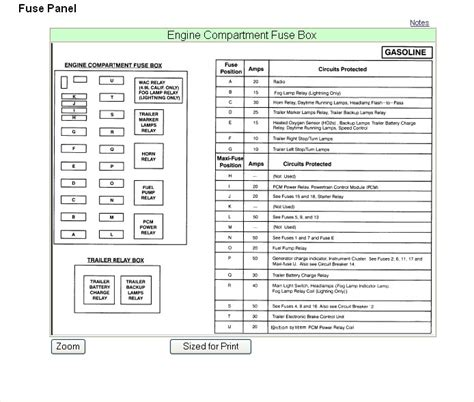 free download ebooks 1996 F250 Fuse Box Diagram