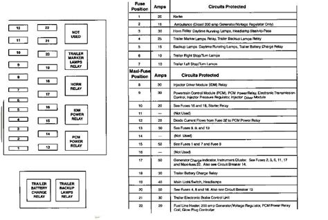 free download ebooks 1996 Ford F350 Fuse Diagram