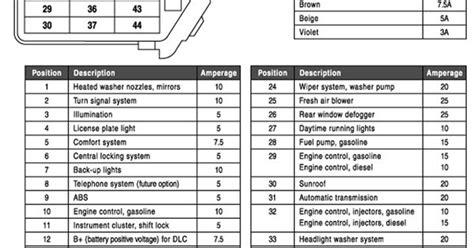 free download ebooks 1996 Gti Fuse Box Diagram