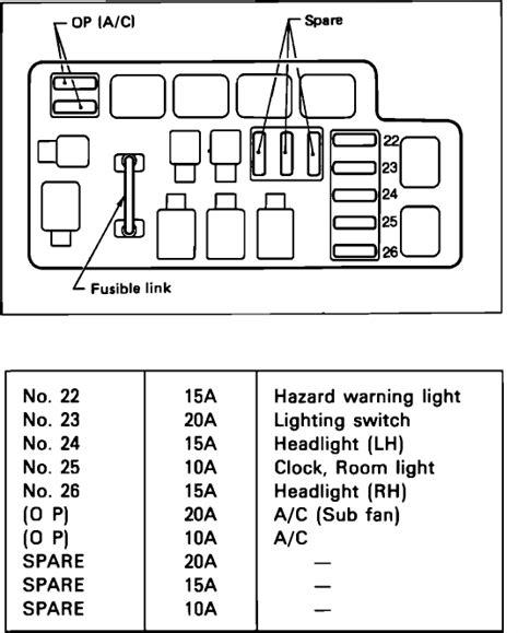 free download ebooks 1996 Subaru Legacy Fuse Box Diagram