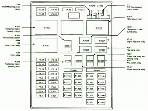 ford f headlight wiring diagram images 1997 ford f 250 fuse box diagram furthermore 1997 wiring