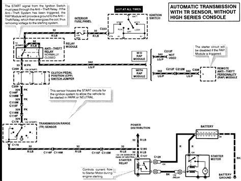 free download ebooks 1997 Ford Explorer Solenoid Diagram