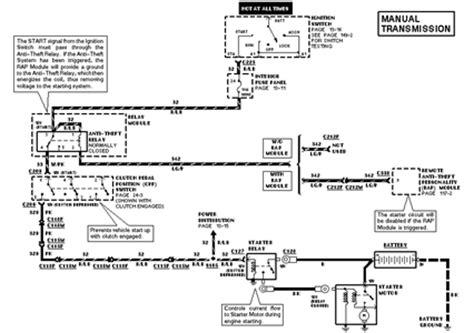 free download ebooks 1997 Ford Explorer Wiring Diagram