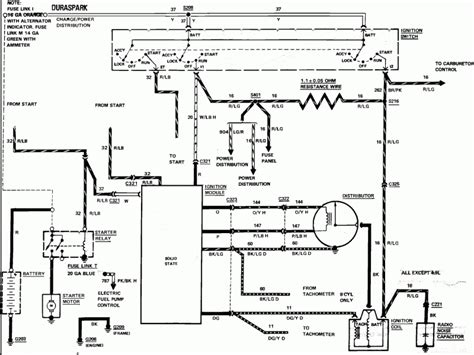 free download ebooks 1997 Ford F 250 Wiring Diagram