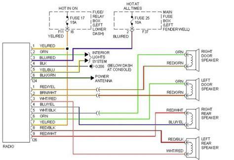 free download ebooks 1997 Subaru Legacy Stereo Wiring Diagram
