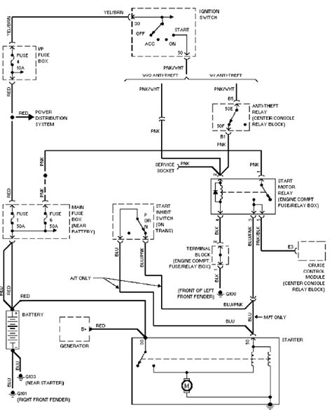 free download ebooks 1997 Volvo 960 Wiring Diagram