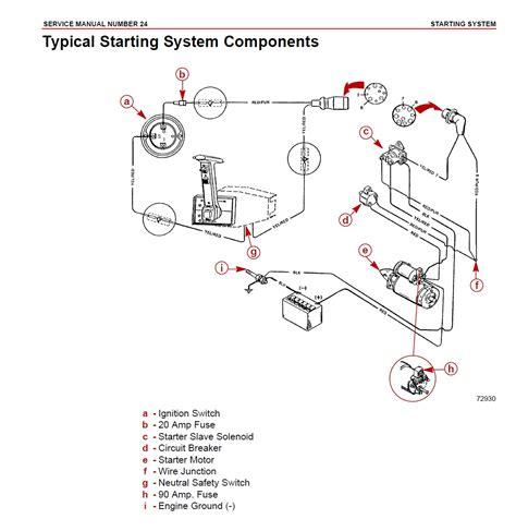 volvo penta starter wiring diagram volvo image mercruiser 4 3l starter wiring diagram images alpha one on volvo penta starter wiring diagram