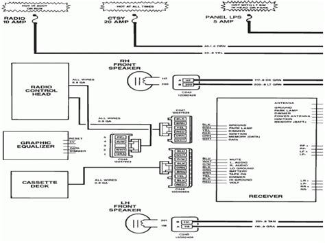 98 s10 radio wiring diagram images radio wire diagram 98 s10 1998 chevy s10 radio wiring diagram