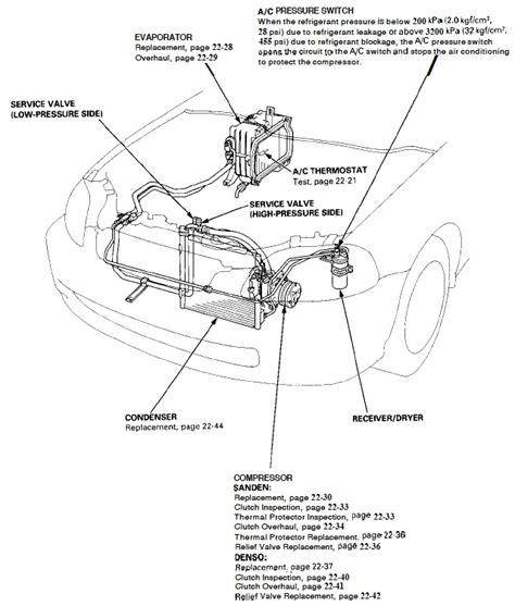 98 honda civic ac wiring diagram images fuse box diagram together 1998 honda civic blower motor wiring diagram 1998
