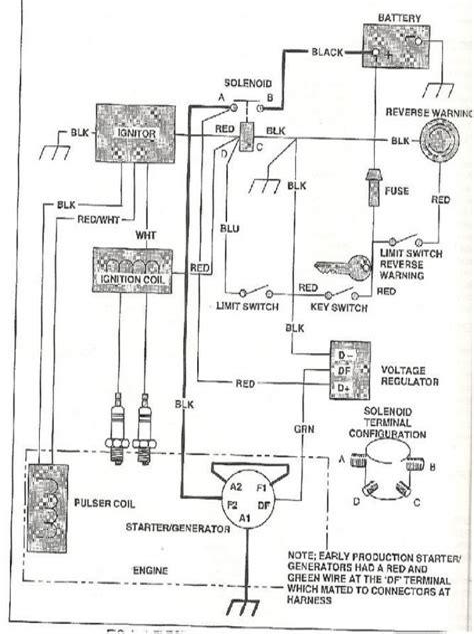 free download ebooks 1998 Ez Go Wiring Diagram
