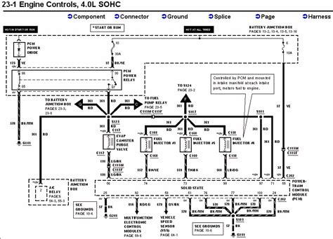 free download ebooks 1998 Ford Explorer Alarm Wiring Diagram