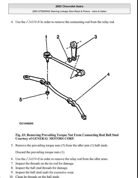 free download ebooks 1998 Gmc Safari Manual.pdf
