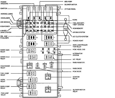 free download ebooks 1998 Ranger Fuse Panel Diagram