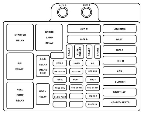 2003 chevy suburban fuse box diagram 2003 image 99 chevy suburban fuel pump wiring diagram images on 2003 chevy suburban fuse box diagram