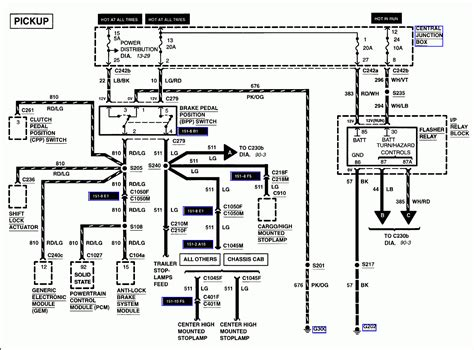 99 f250 trailer wiring diagram images 1999 f250 trailer wiring diagram allsuperabrasive
