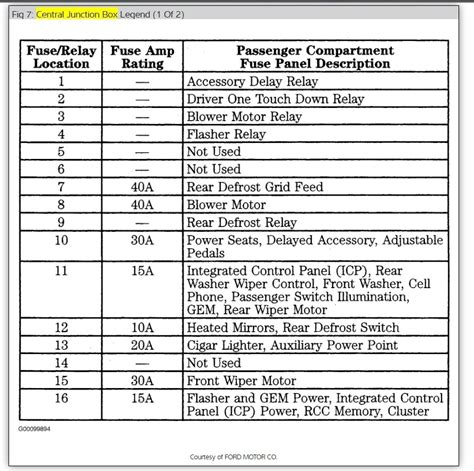 1999 ford taurus fuel pump wiring diagram images panel diagram 1999 ford taurus fuse box diagram 1999 wiring diagram