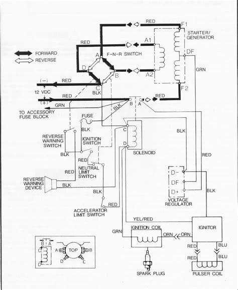 free download ebooks 1999 Ezgo Gas Wiring Diagram