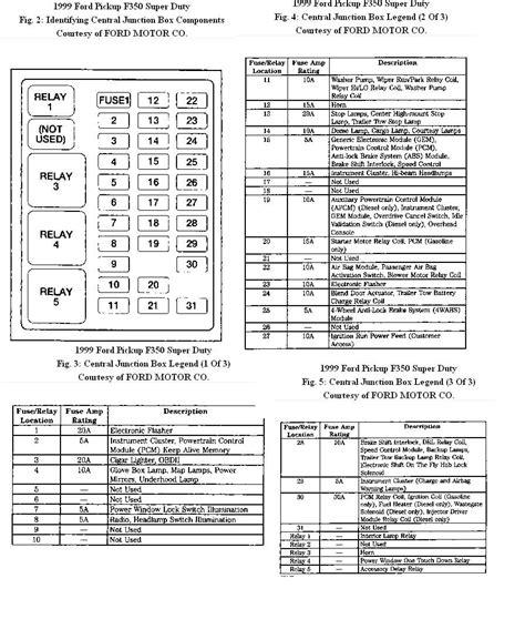 free download ebooks 1999 F350 Super Duty Fuse Diagram