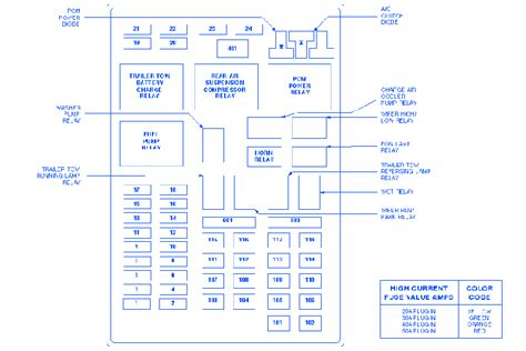 free download ebooks 1999 Ford F 150 Fuse Diagram
