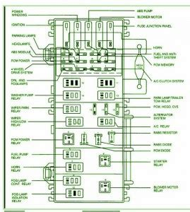 free download ebooks 1999 Ford Ranger Xlt 2 5 Lit Fuse Box Diagram Schematic Diagrams