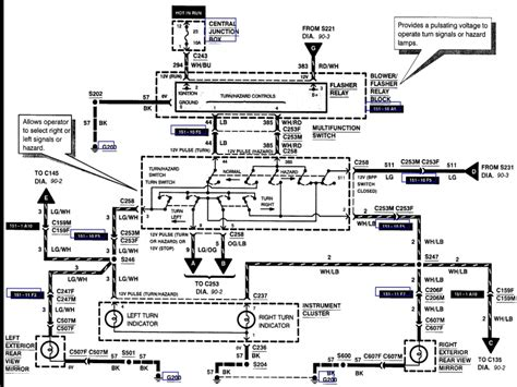 free download ebooks 1999 Ford Truck Wiring Diagram