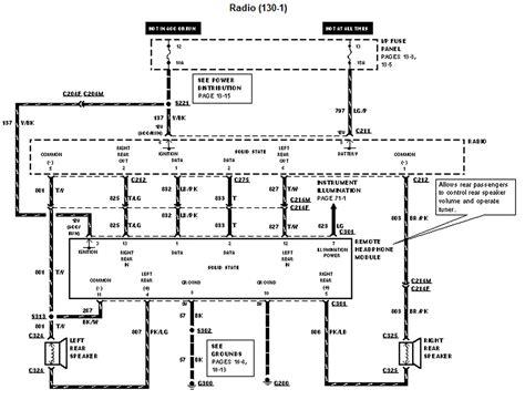 free download ebooks 1999 Ford Windstar Radio Wiring Diagram