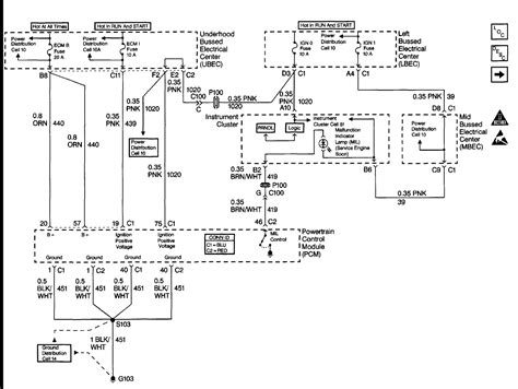 free download ebooks 1999 Gmc Sierra Wiring Diagram