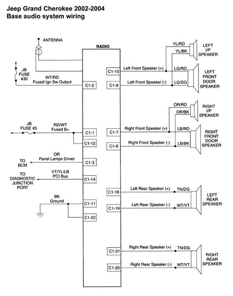 free download ebooks 1999 Grand Cherokee Wiring Diagram