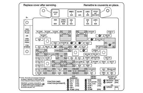 free download ebooks 1999 Silverado Fuse Diagram