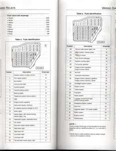 free download ebooks 1999 Vw Beetle Fuse Diagram