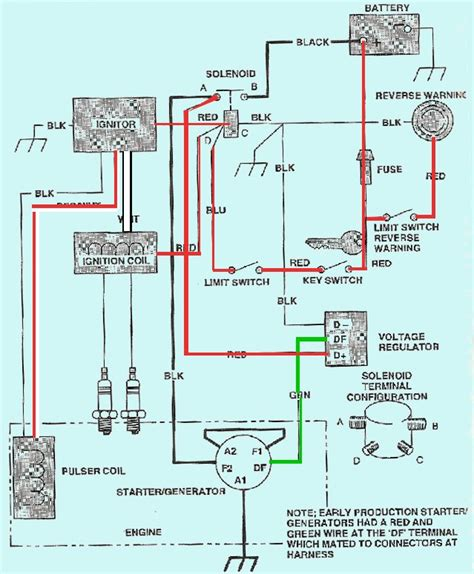 free download ebooks 2 Cycle Gas Ezgo Golf Cart Wiring Diagram