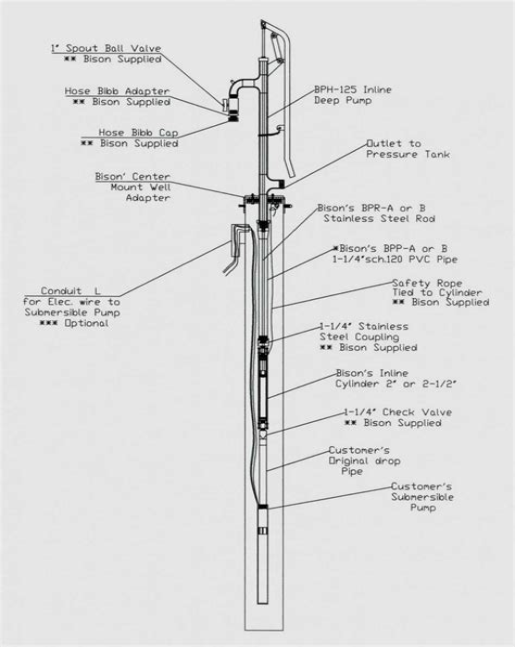 free download ebooks 2 Wire Well Pump Wiring Diagram