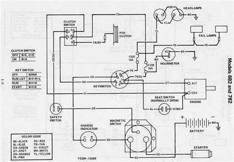 kohler magnum hp wiring diagram images ideas kohler engine 20 hp kohler engine diagram get image about wiring