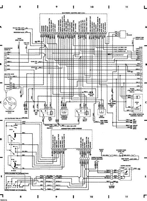 free download ebooks 200 Cherokee Wiring Diagram