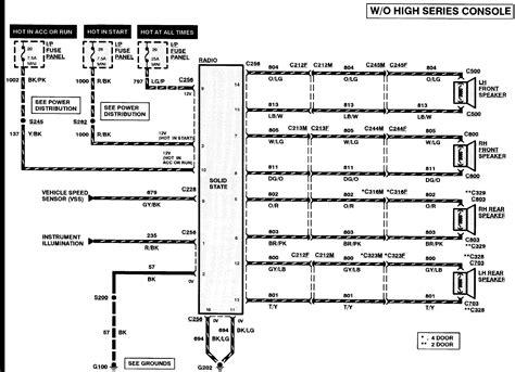 free download ebooks 200 Ford Explorer Wiring Diagram