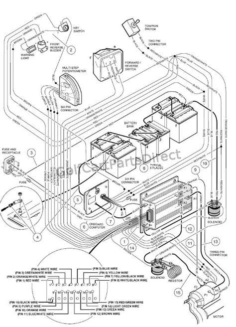 wiring diagram club car 2000 – the wiring diagram – readingrat, Wiring diagram