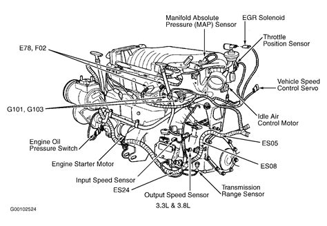 2000 dodge caravan wiring diagram choice image diagram and writign wiring diagram for a 2000 dodge caravan readingrat 2000 grand caravan wiring diagram images 2000 grand cheapraybanclubmaster Image collections