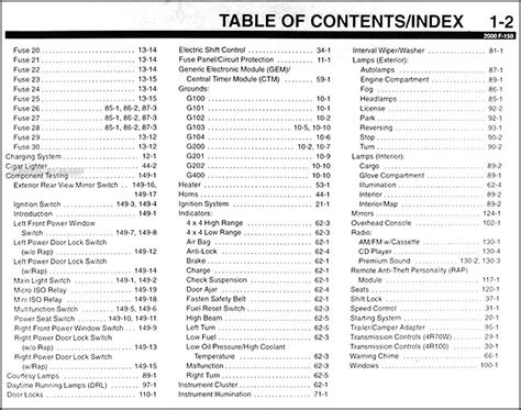 2000 ford f150 alarm wiring diagram images 2000 ford f 150 wiring diagram manual original
