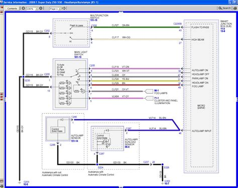 ford f250 wiring diagram lights images s le detail ideas 2000 ford f 250 light wiring 2000 schematic wiring