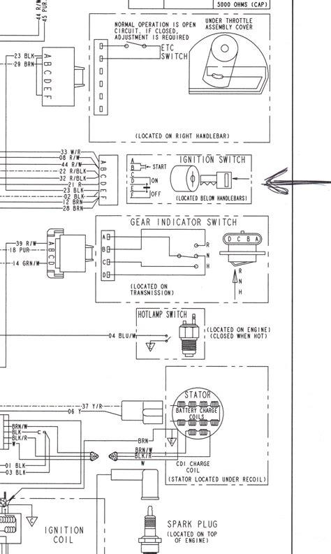 polaris scrambler wiring diagram images 2000 polaris scrambler 400 wiring diagram suagrazia