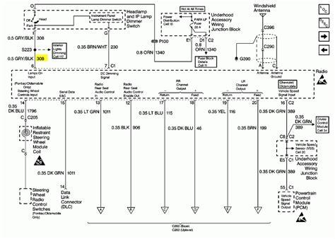 Pontiac grand am questions can anyone help me with splicing 2000 pontiac grand am radio wiring diagram images wiring diagram wiring diagram sciox Images