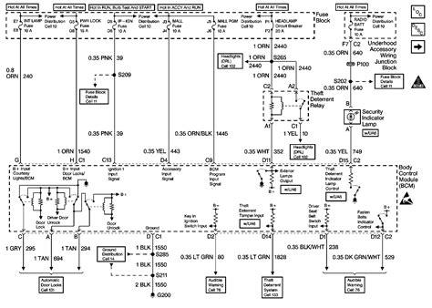 2000 pontiac sunfire radio wiring diagram 2000 pontiac sunbird radio wiring diagram pontiac image on 2000 pontiac sunfire radio wiring diagram