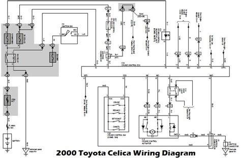 2000 toyota celica wiring diagram images toyota celica radio 2000 toyota celica ignition wiring diagram 2000