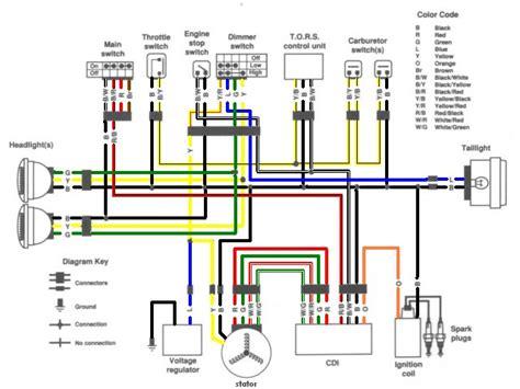 wiring diagram for yamaha kodiak 400 wiring image yamaha banshee cdi wiring diagram images on wiring diagram for yamaha kodiak 400